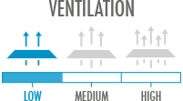 Ventilation: Low - little to no breathability, good for leisurely skating
