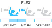Flex: Soft - very forgiving, ideal for beginners and park riders