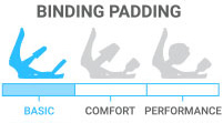 Binding Padding: Basic - ideal for carving and cruising the frontside
