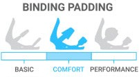 Binding Padding: Comfort - absorbs vibration, ideal for all-mountain