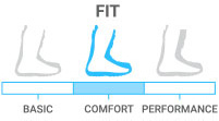 Fit: Comfort - snug and responsive, designed more for comfort