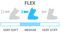 Flex: Medium - slightly stiff and responsive, slightly forgiving