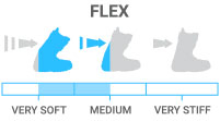 Flex: Soft - very forgiving, ideal for beginner or park rider