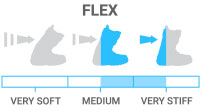 Flex: Stiff - very responsive and stiff, ideal for hard-chargers