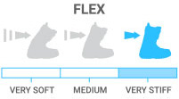 Flex: Very Stiff - responsive and aggressive for advanced riders