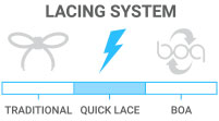 Lacing Style: Quick Lace - pull cord for quick tightening