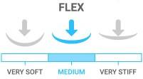 Flex: Medium - responsive yet forgiving for progressing riders