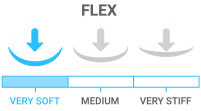 Flex: Very Soft - the most forgiving option for beginners