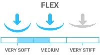 Flex: Soft - easy skiing with comfort, not power