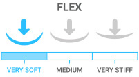 Flex: Very Soft - least amount of force required to bend the ski