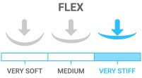 Flex: Very Stiff - for the biggest, strongest, aggressive skier