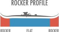 Rocker Profile: Rocker/Flat/Rocker skis for edge hold, pop and float
