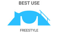 2014 Volkl Ledge Ski Best Use: Freestyle skis are often twin tips and ideal for the park
