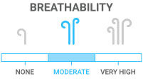 Breathability: Ideal for moderate to high activity