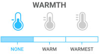 Warmth: Shell - requires base- and/or mid-layer in cold conditions