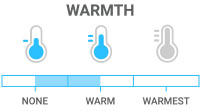Warmth: Lined or lightly insulated - layers suggested in cold temps