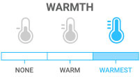 Warmth: Insulated plus heat properties - ideal for extreme cold