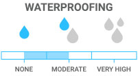 Waterproofing: Lightly treated, okay for light snowfall or rain