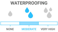 Waterproofing: Ideal for snowy or light rain days