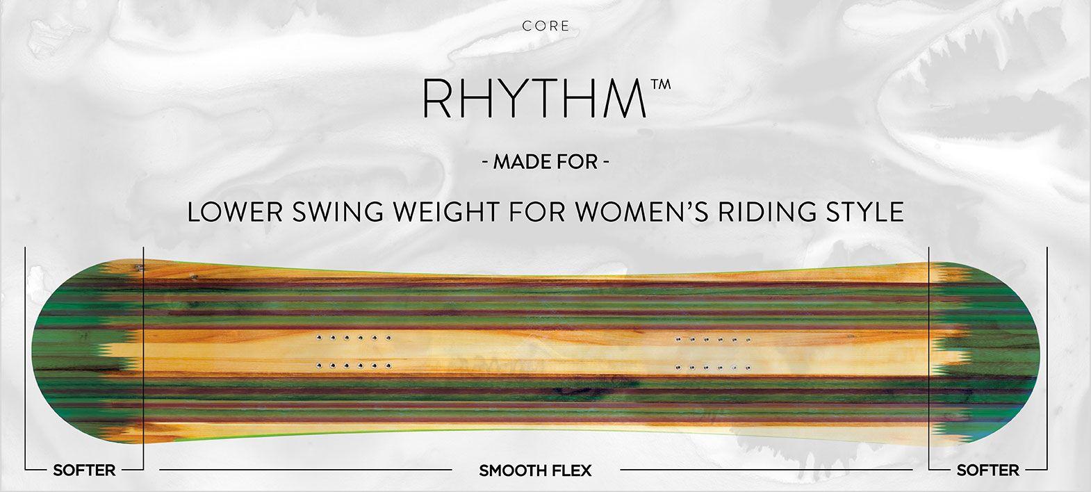 Tech – Rhythm Core