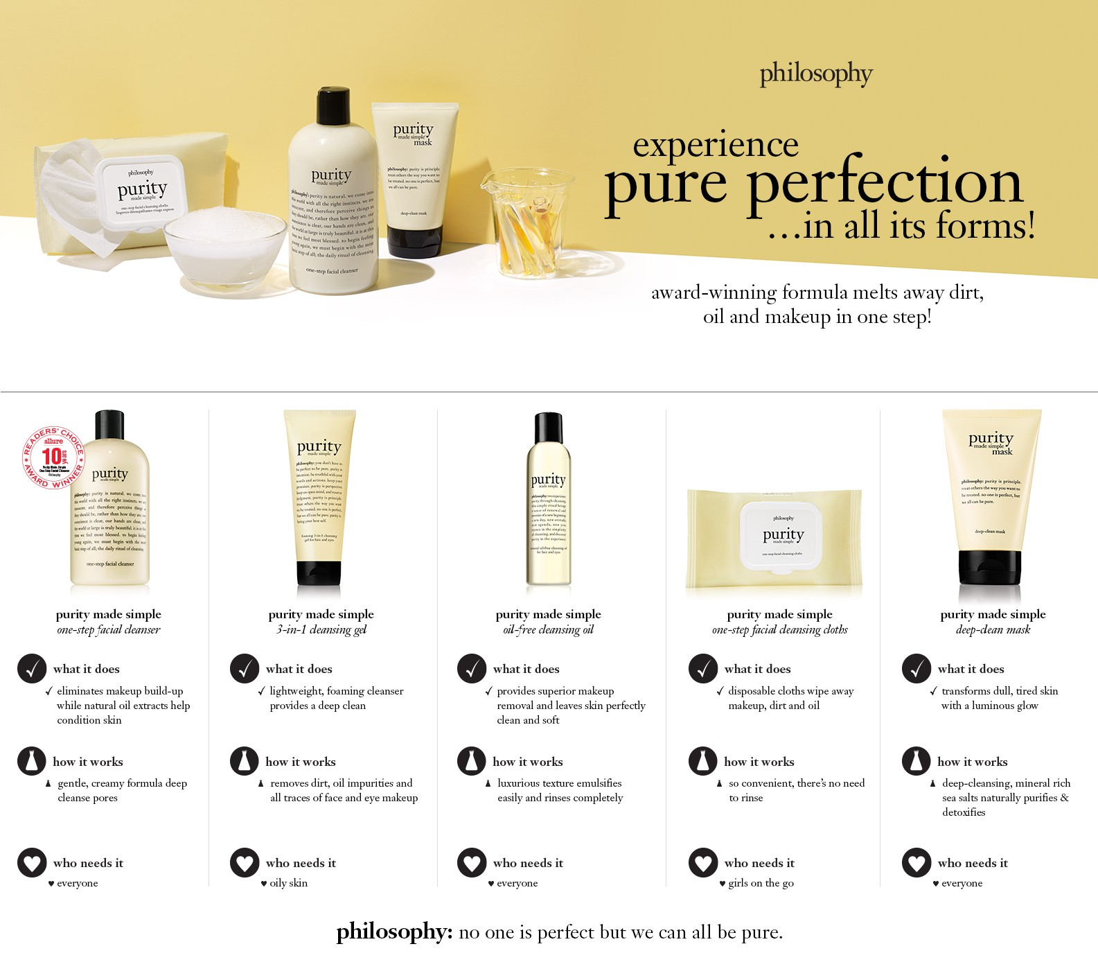 Purity Made Simple Mineral Oil Free