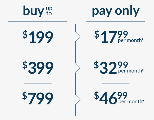 Buy up to $199 pay only $17.99 per month*, Buy up to $399 pay only $32.99 per month*, Buy up to $799 pay only $46.99 per month*