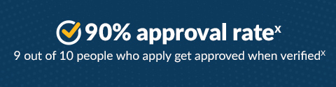 90% approval rate* - 9 out of 10 people who apply get approved when verified*