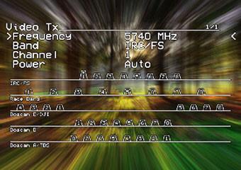 Dynamic Power Control