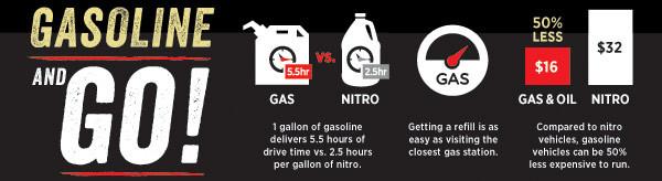 Gasoline vs. Nitro