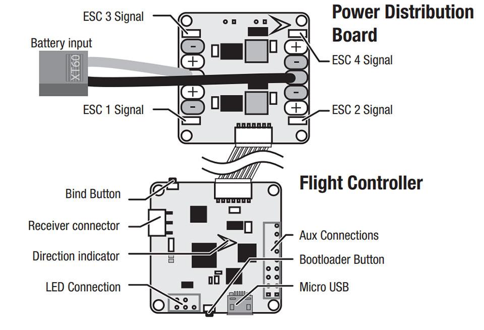 Spektrum FC3207 Flight Controller