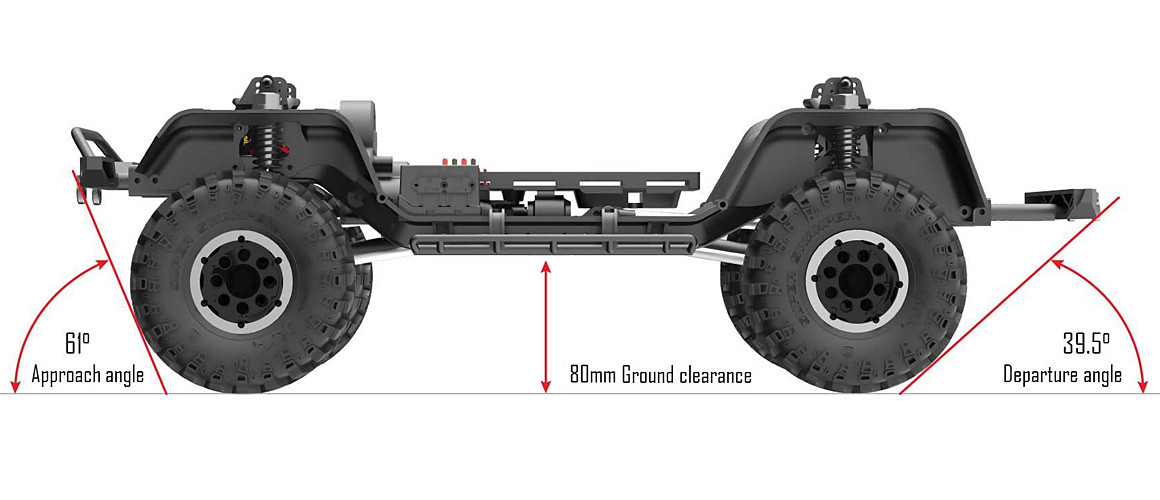 GROUND CLEARANCE PERFORMANCE