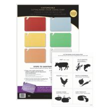 San Jamar® CBCWLCTST Color-Coded Cutting Board Smart Chart